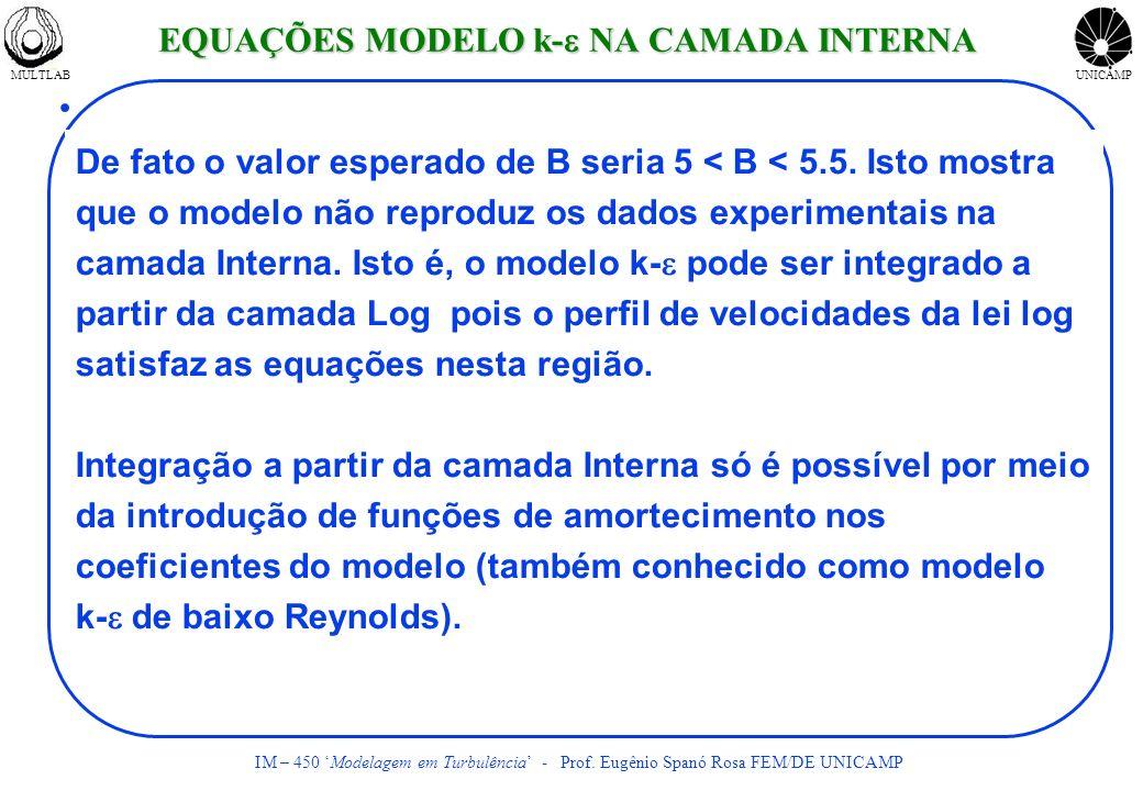 MULTLABUNICAMP IM – 450 Modelagem em Turbulência - Prof. Eugênio Spanó Rosa FEM/DE UNICAMP De fato o valor esperado de B seria 5 < B < 5.5. Isto mostr