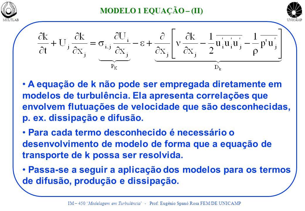 MULTLABUNICAMP IM – 450 Modelagem em Turbulência - Prof. Eugênio Spanó Rosa FEM/DE UNICAMP A equação de k não pode ser empregada diretamente em modelo