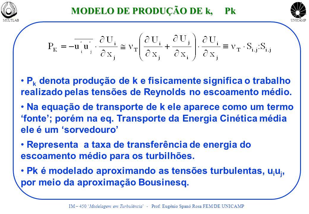 MULTLABUNICAMP IM – 450 Modelagem em Turbulência - Prof. Eugênio Spanó Rosa FEM/DE UNICAMP P k denota produção de k e fisicamente significa o trabalho