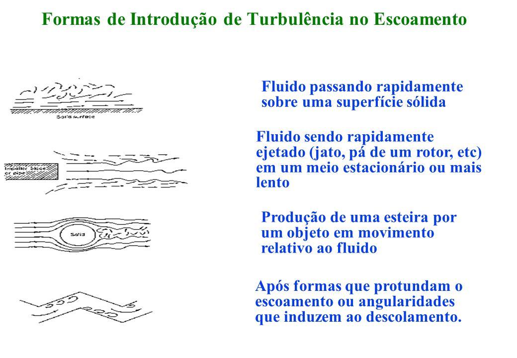 Formas de Introdução de Turbulência no Escoamento Fluido passando rapidamente sobre uma superfície sólida Fluido sendo rapidamente ejetado (jato, pá d
