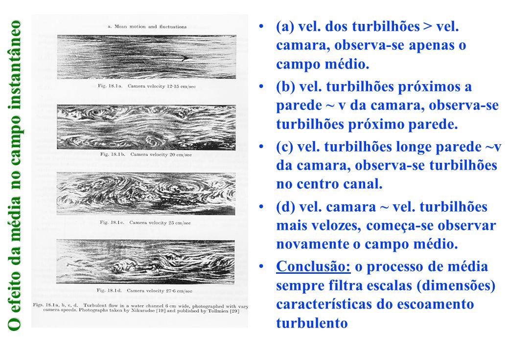 O efeito da média no campo instantâneo (a) vel. dos turbilhões > vel. camara, observa-se apenas o campo médio. (b) vel. turbilhões próximos a parede ~
