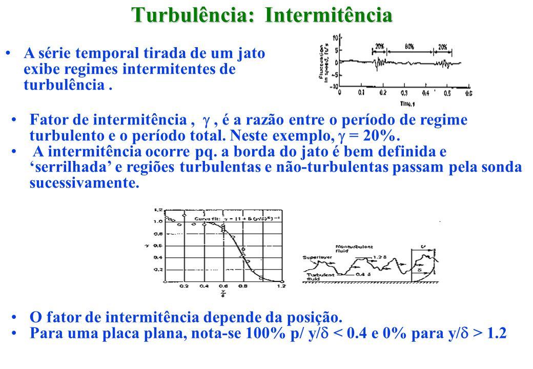 Turbulência: Intermitência Fator de intermitência,, é a razão entre o período de regime turbulento e o período total. Neste exemplo, = 20%. A intermit