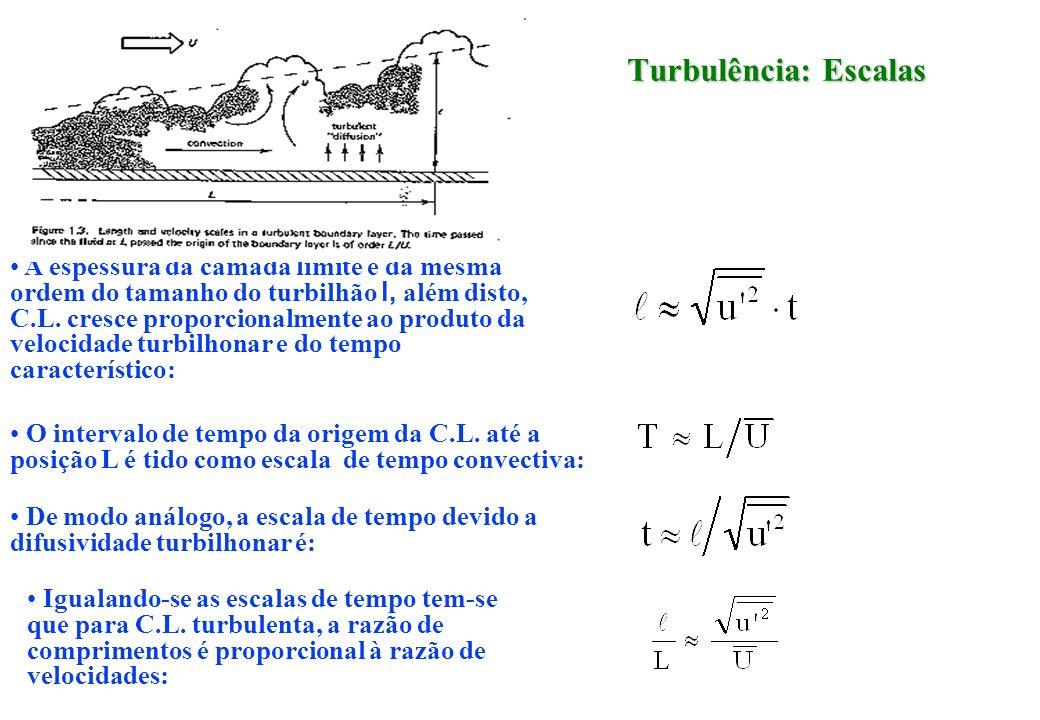 Turbulência: Escalas A espessura da camada limite é da mesma ordem do tamanho do turbilhão l, além disto, C.L. cresce proporcionalmente ao produto da