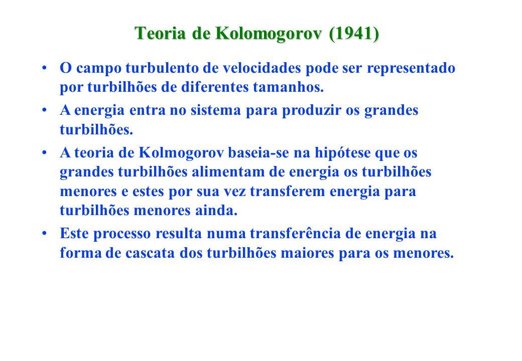Teoria de Kolomogorov (1941) O campo turbulento de velocidades pode ser representado por turbilhões de diferentes tamanhos. A energia entra no sistema
