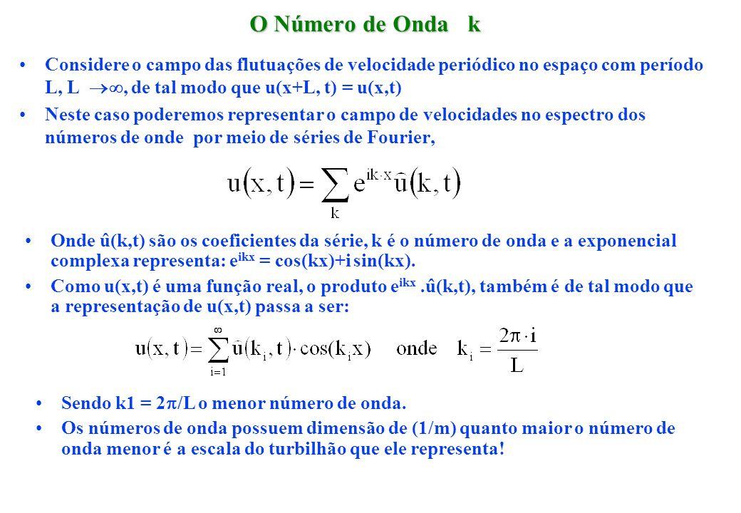 O Número de Onda k Considere o campo das flutuações de velocidade periódico no espaço com período L, L, de tal modo que u(x+L, t) = u(x,t) Neste caso