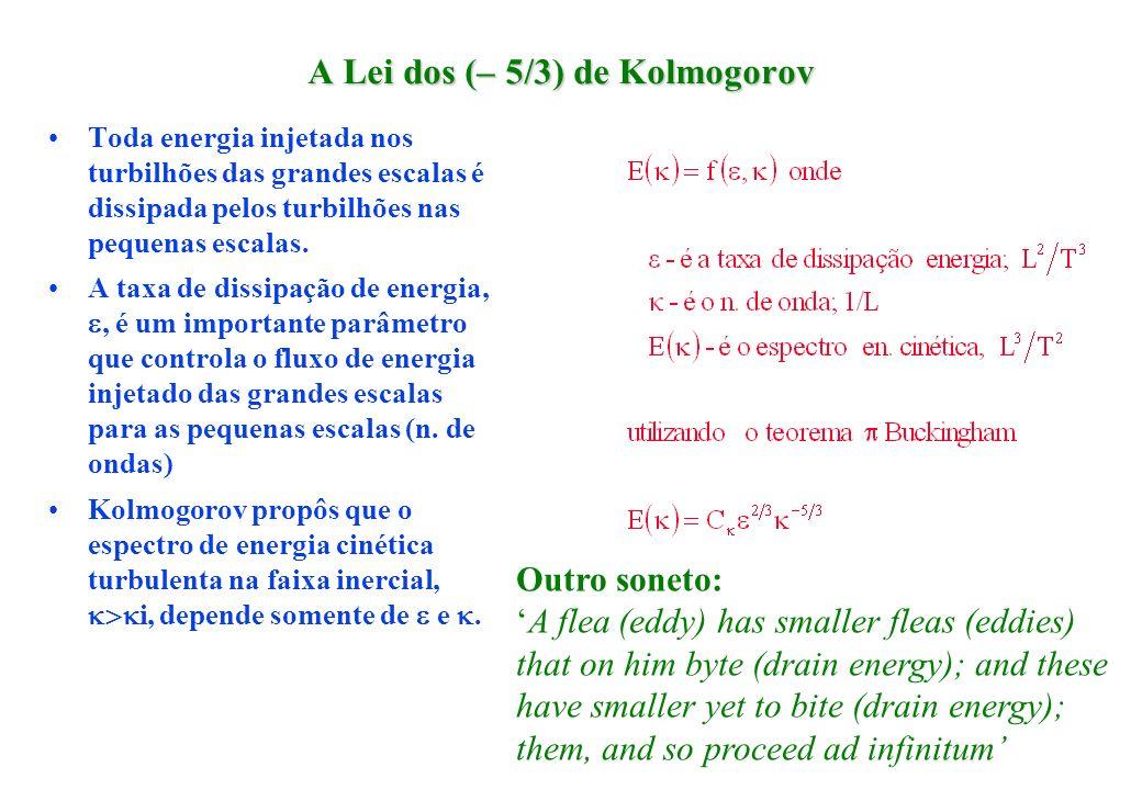 A Lei dos (– 5/3) de Kolmogorov Toda energia injetada nos turbilhões das grandes escalas é dissipada pelos turbilhões nas pequenas escalas. A taxa de