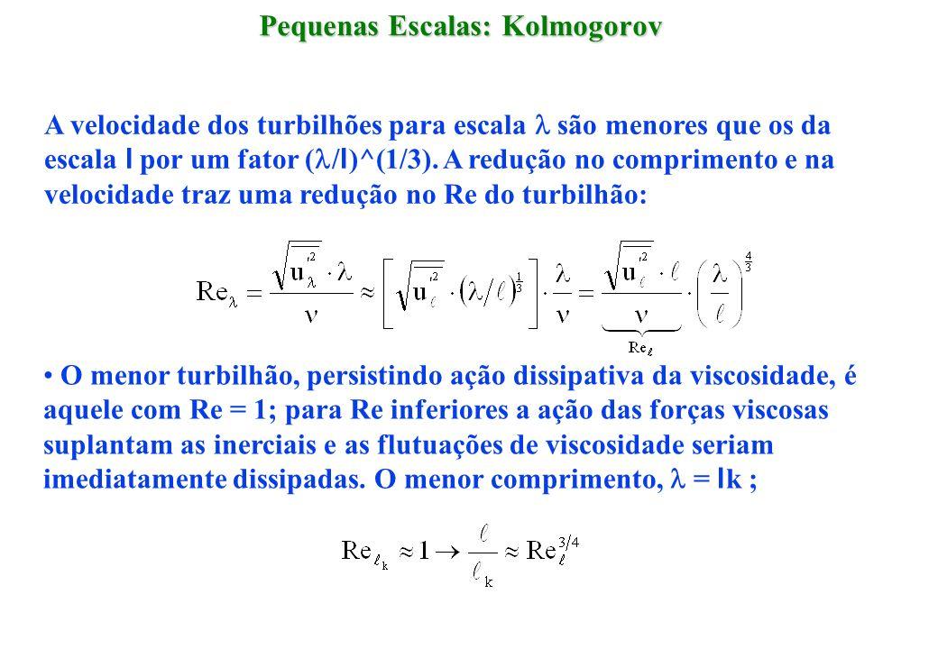 Pequenas Escalas: Kolmogorov A velocidade dos turbilhões para escala são menores que os da escala l por um fator ( / l )^(1/3). A redução no comprimen
