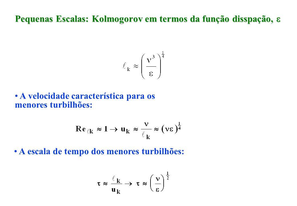 Pequenas Escalas: Kolmogorov em termos da função disspação, Pequenas Escalas: Kolmogorov em termos da função disspação, A velocidade característica pa
