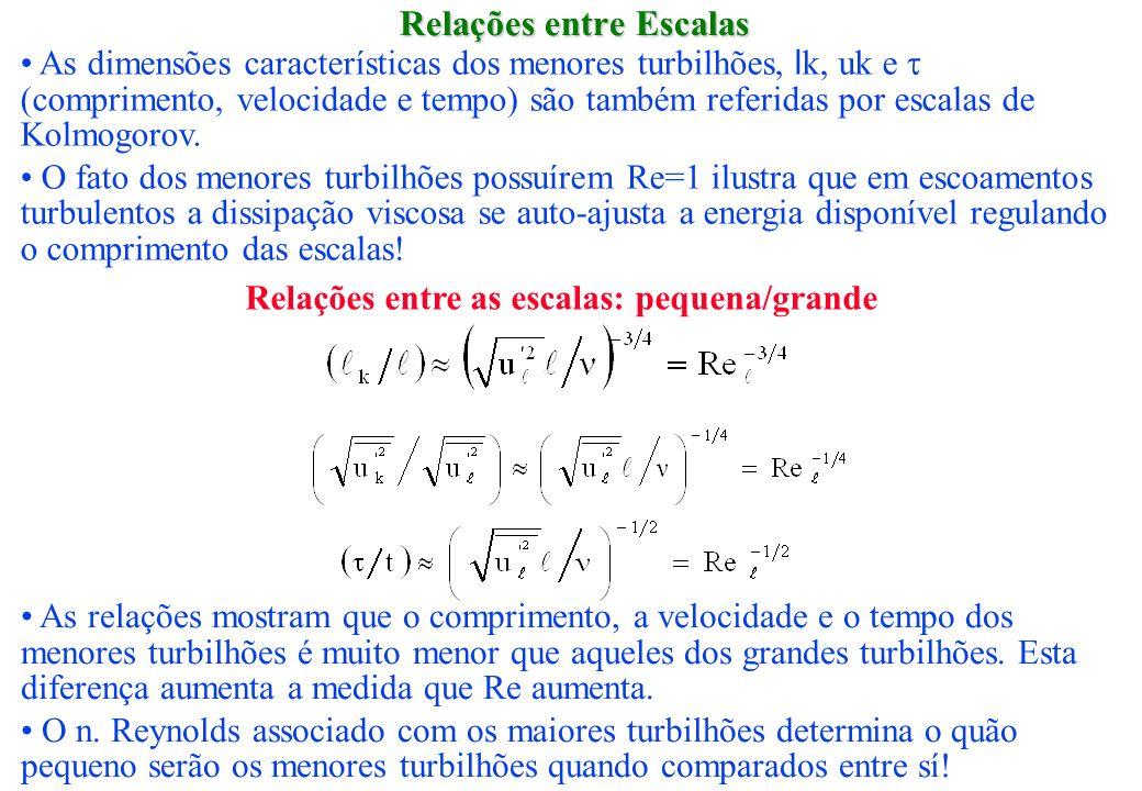 Relações entre Escalas As dimensões características dos menores turbilhões, l k, uk e (comprimento, velocidade e tempo) são também referidas por escal