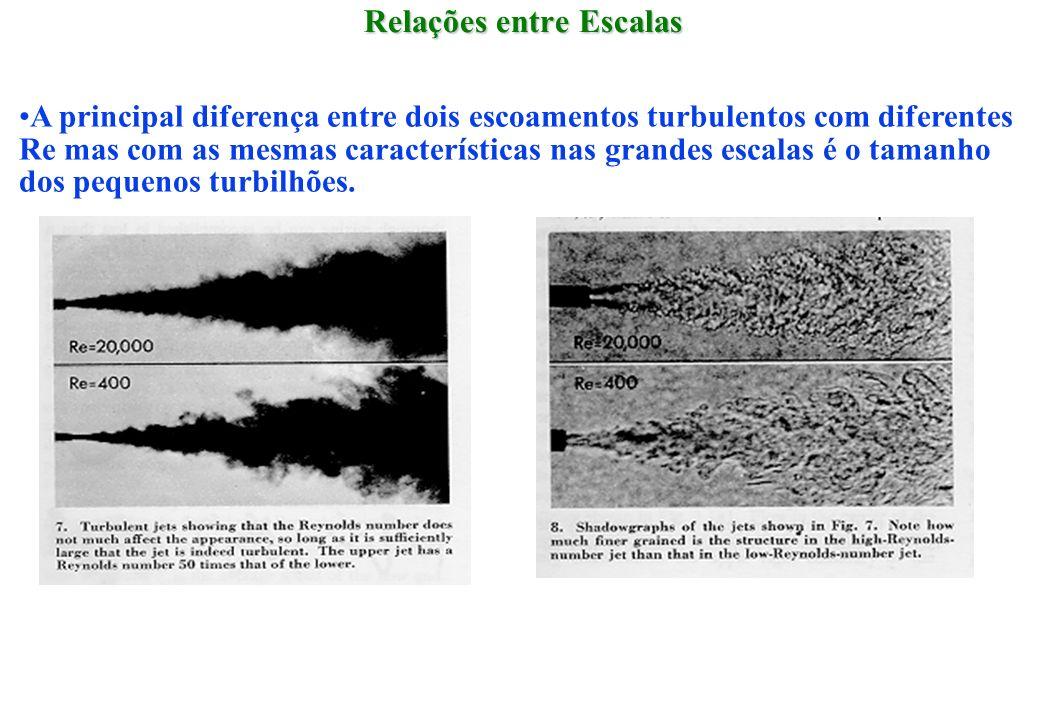 Relações entre Escalas A principal diferença entre dois escoamentos turbulentos com diferentes Re mas com as mesmas características nas grandes escala