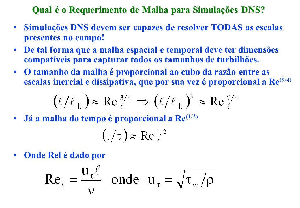 Qual é o Requerimento de Malha para Simulações DNS? Simulações DNS devem ser capazes de resolver TODAS as escalas presentes no campo! De tal forma que