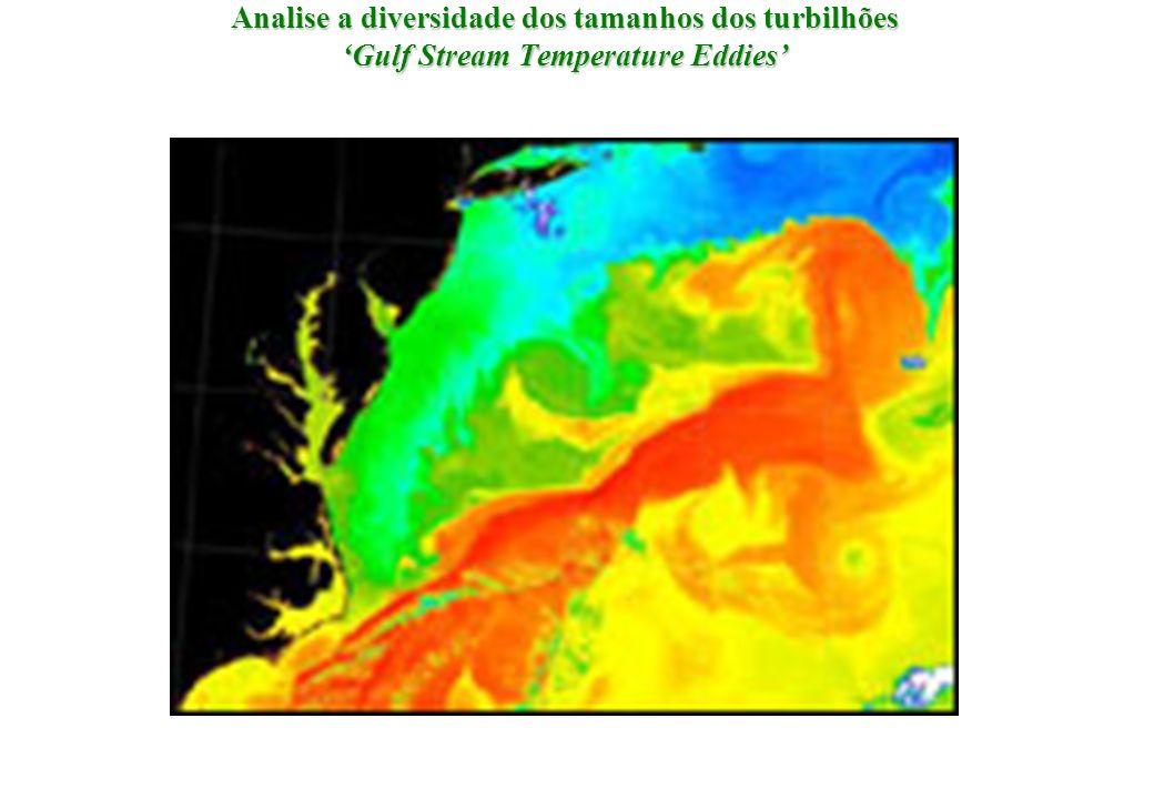 Analise a diversidade dos tamanhos dos turbilhões Gulf Stream Temperature Eddies
