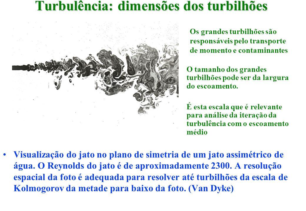 Turbulência: dimensões dos turbilhões Visualização do jato no plano de simetria de um jato assimétrico de água. O Reynolds do jato é de aproximadament