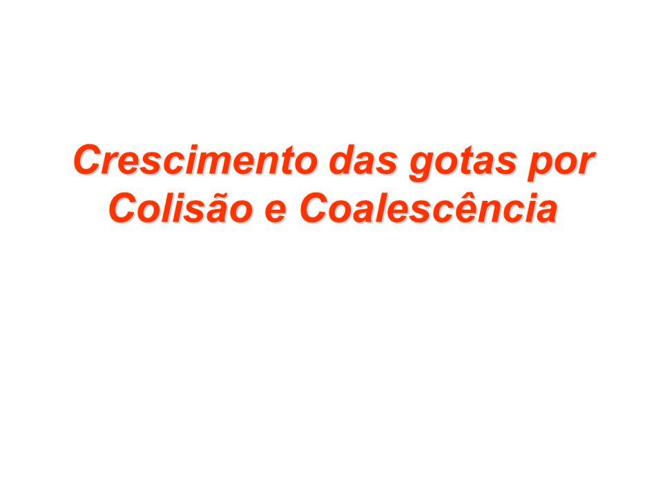 Crescimento das gotas por Colisão e Coalescência