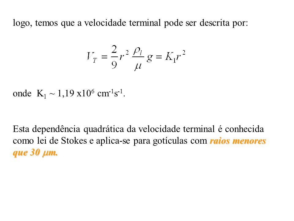 logo, temos que a velocidade terminal pode ser descrita por: onde K 1 ~ 1,19 x10 6 cm -1 s -1.