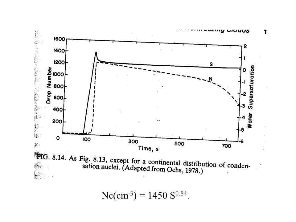Nc(cm -3 ) = 1450 S 0.84.