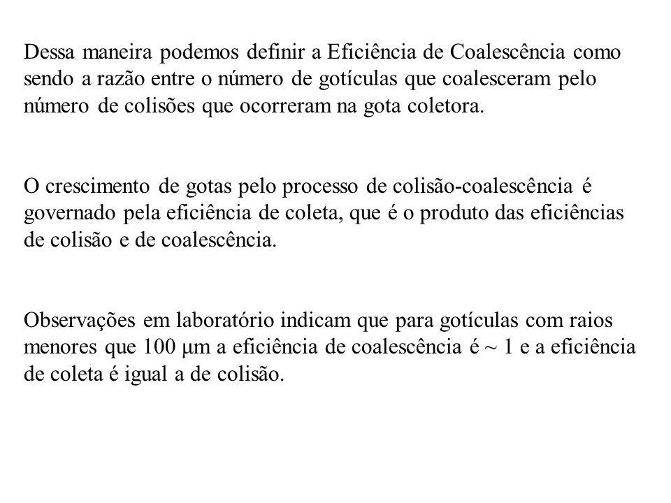 Dessa maneira podemos definir a Eficiência de Coalescência como sendo a razão entre o número de gotículas que coalesceram pelo número de colisões que ocorreram na gota coletora.