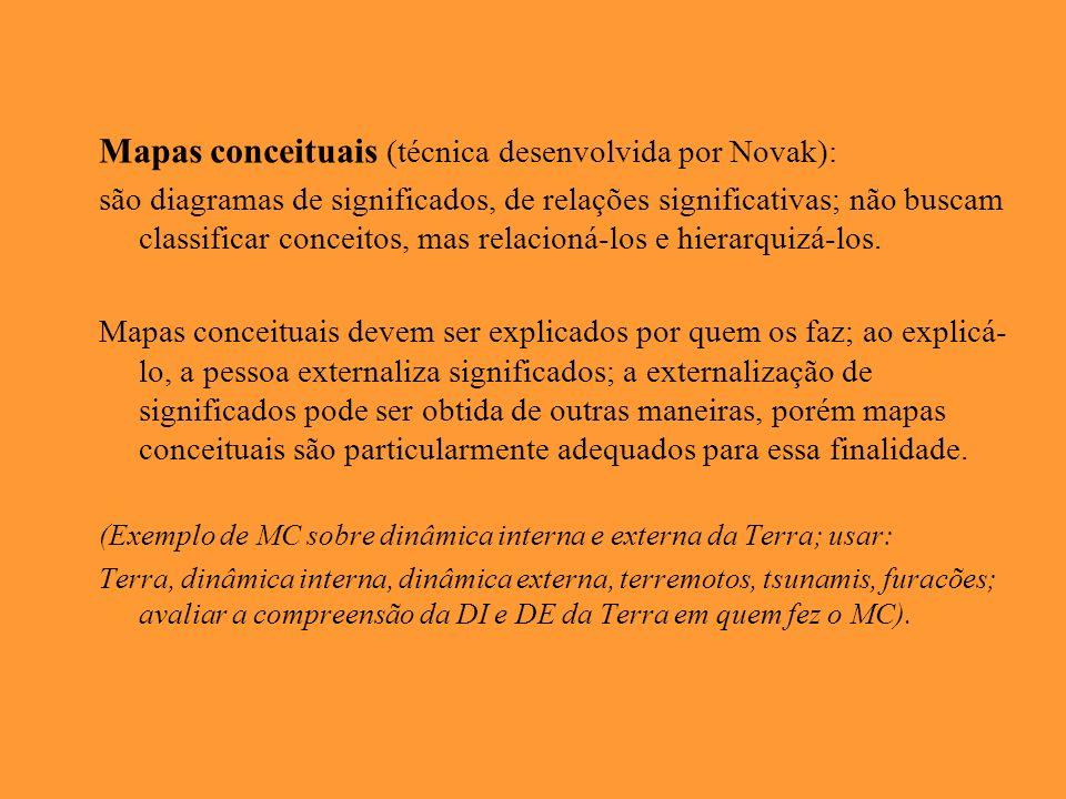 Mapas conceituais (técnica desenvolvida por Novak): são diagramas de significados, de relações significativas; não buscam classificar conceitos, mas r