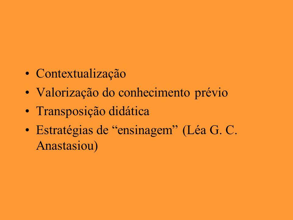Contextualização Valorização do conhecimento prévio Transposição didática Estratégias de ensinagem (Léa G. C. Anastasiou)