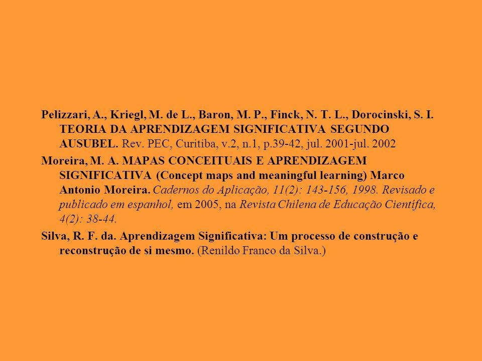 Pelizzari, A., Kriegl, M. de L., Baron, M. P., Finck, N. T. L., Dorocinski, S. I. TEORIA DA APRENDIZAGEM SIGNIFICATIVA SEGUNDO AUSUBEL. Rev. PEC, Curi