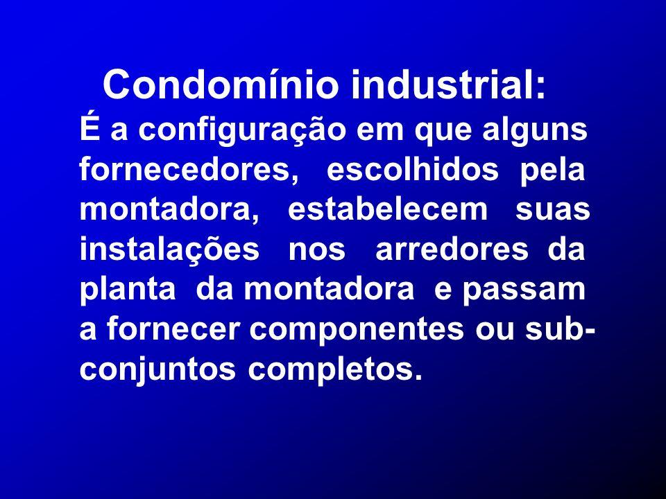 Condomínio industrial: É a configuração em que alguns fornecedores, escolhidos pela montadora, estabelecem suas instalações nos arredores da planta da