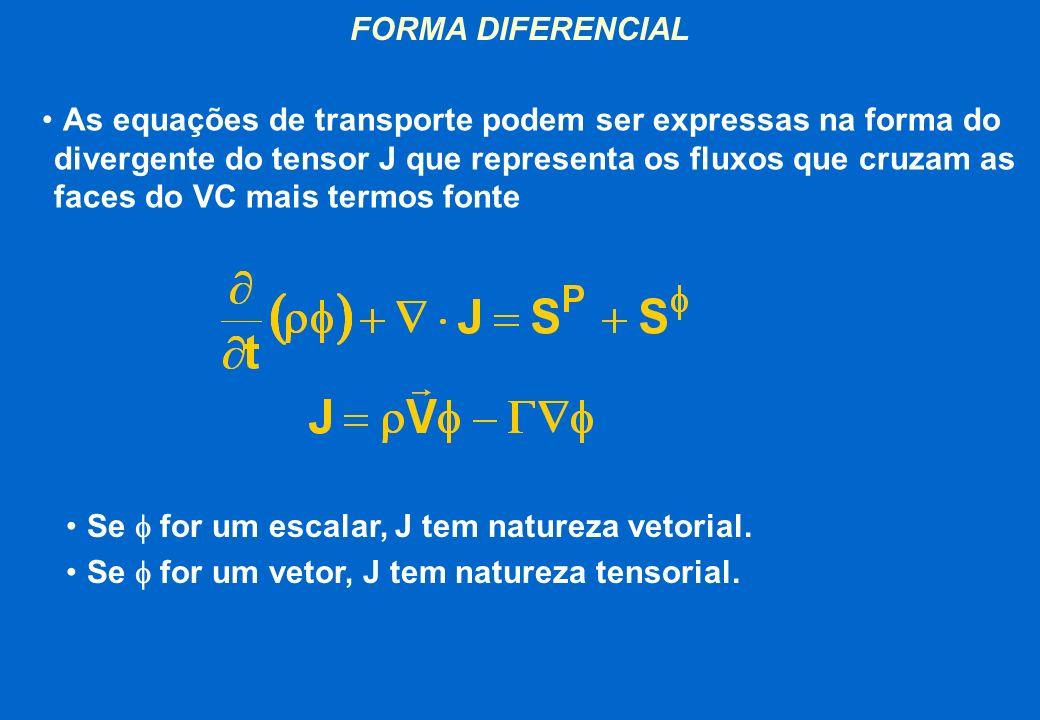 FORMA DIFERENCIAL As equações de transporte podem ser expressas na forma do divergente do tensor J que representa os fluxos que cruzam as faces do VC