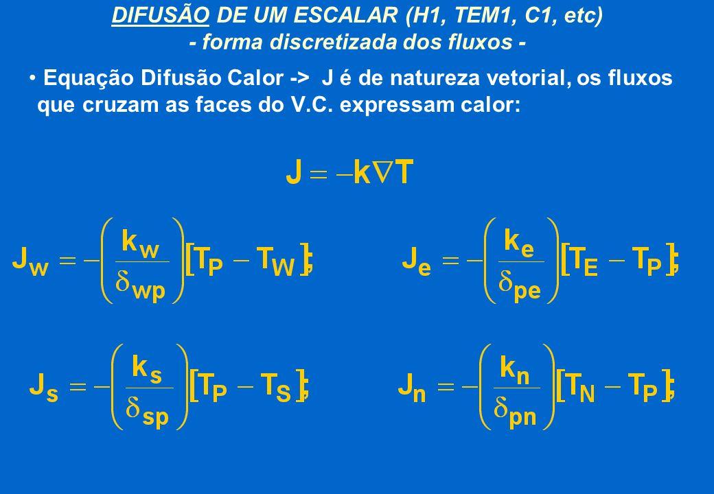 DIFUSÃO DE UM ESCALAR (H1, TEM1, C1, etc) - forma discretizada dos fluxos - Equação Difusão Calor -> J é de natureza vetorial, os fluxos que cruzam as
