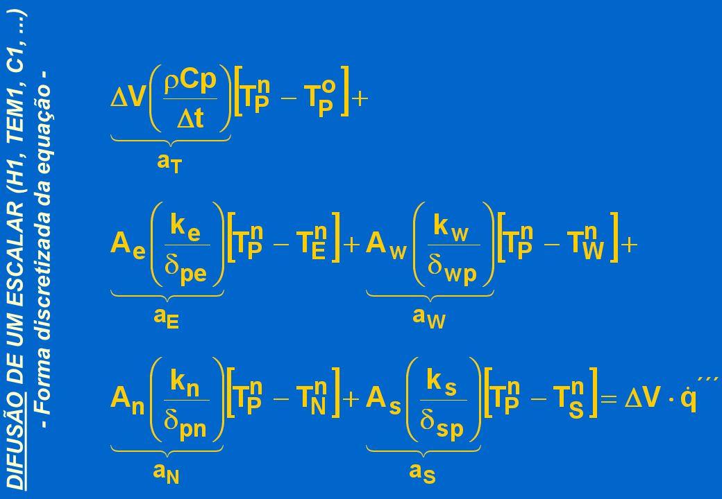 DIFUSÃO DE UM ESCALAR (H1, TEM1, C1,...) - Forma discretizada da equação -