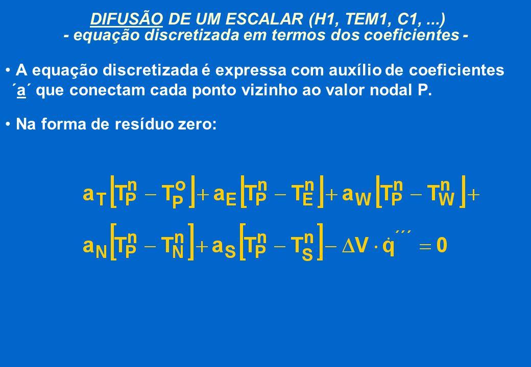A equação discretizada é expressa com auxílio de coeficientes ´a´ que conectam cada ponto vizinho ao valor nodal P. Na forma de resíduo zero: DIFUSÃO