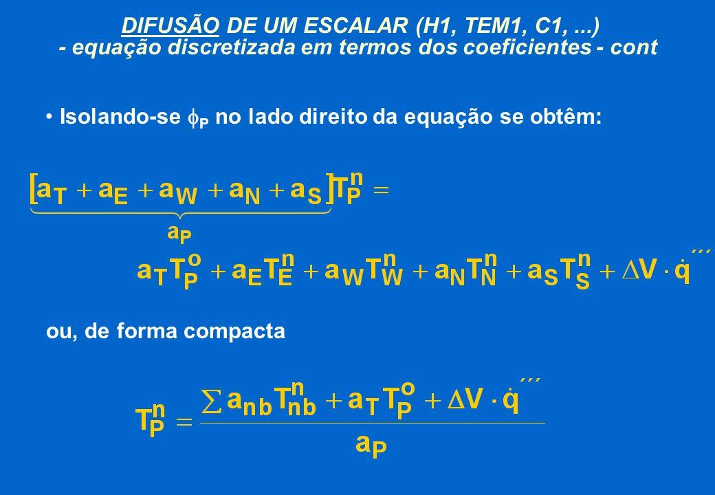 Isolando-se P no lado direito da equação se obtêm: ou, de forma compacta DIFUSÃO DE UM ESCALAR (H1, TEM1, C1,...) - equação discretizada em termos dos
