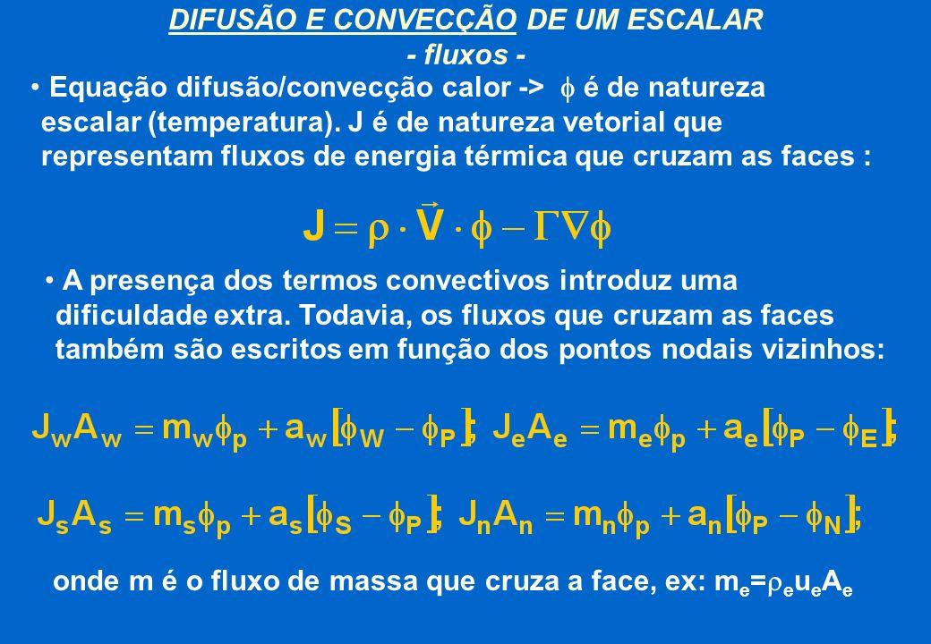 DIFUSÃO E CONVECÇÃO DE UM ESCALAR - fluxos - Equação difusão/convecção calor -> é de natureza escalar (temperatura). J é de natureza vetorial que repr