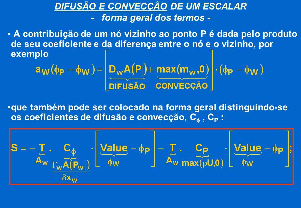 A contribuição de um nó vizinho ao ponto P é dada pelo produto de seu coeficiente e da diferença entre o nó e o vizinho, por exemplo que também pode s
