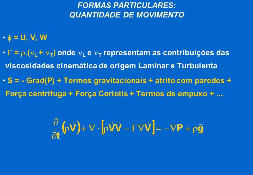 FORMAS PARTICULARES: QUANTIDADE DE MOVIMENTO = U, V, W =.( L + T ) onde L e T representam as contribuições das viscosidades cinemática de origem Lamin