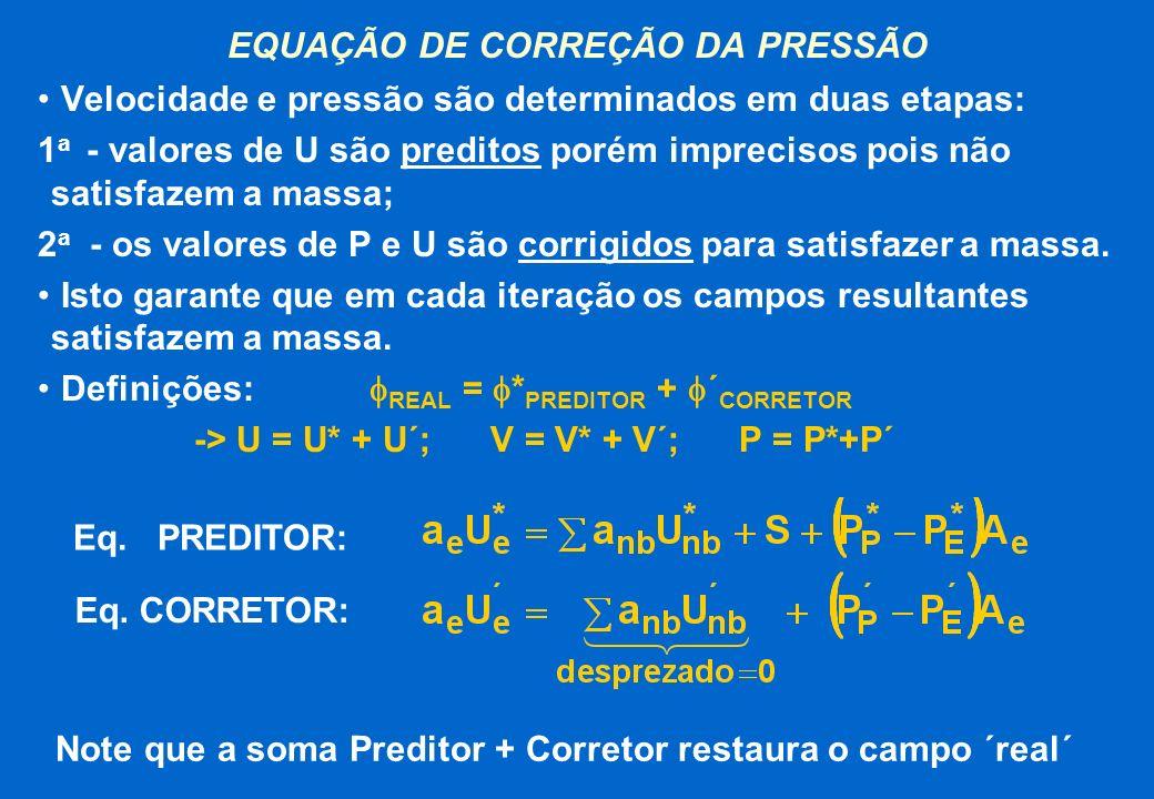 EQUAÇÃO DE CORREÇÃO DA PRESSÃO Velocidade e pressão são determinados em duas etapas: 1 a - valores de U são preditos porém imprecisos pois não satisfa