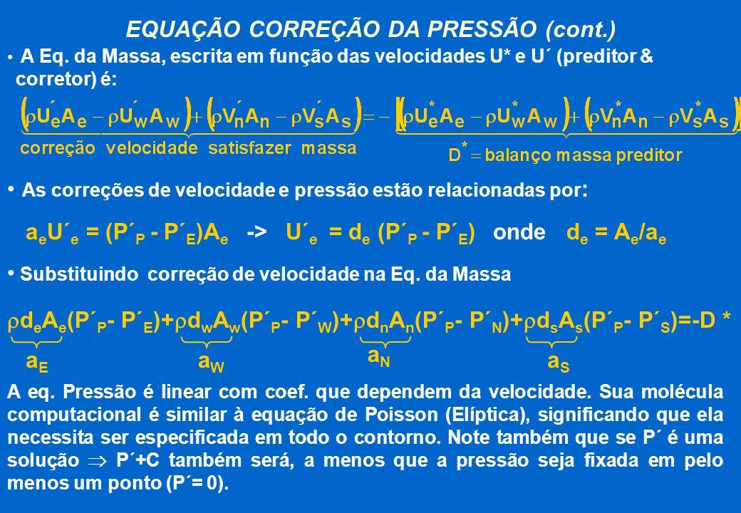 EQUAÇÃO CORREÇÃO DA PRESSÃO (cont.) A Eq. da Massa, escrita em função das velocidades U* e U´ (preditor & corretor) é: As correções de velocidade e pr
