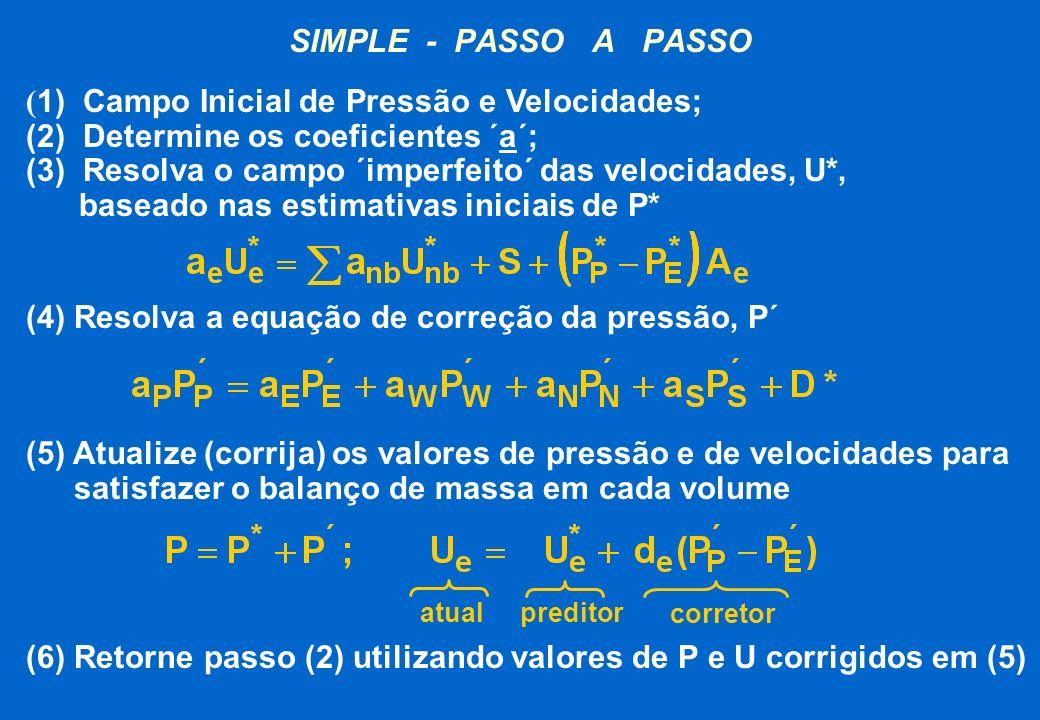 SIMPLE - PASSO A PASSO (4) Resolva a equação de correção da pressão, P´ (5) Atualize (corrija) os valores de pressão e de velocidades para satisfazer