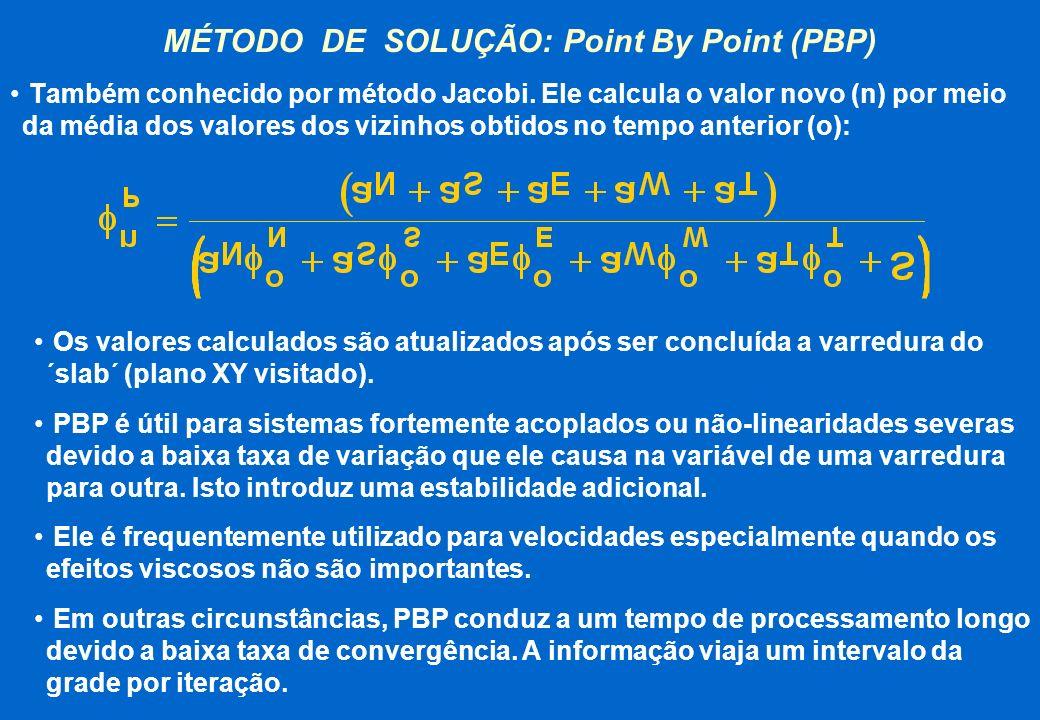 MÉTODO DE SOLUÇÃO: Point By Point (PBP) Também conhecido por método Jacobi. Ele calcula o valor novo (n) por meio da média dos valores dos vizinhos ob