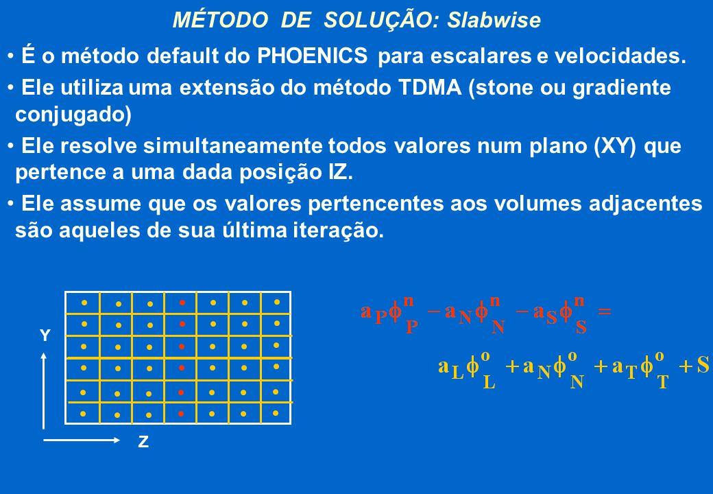 MÉTODO DE SOLUÇÃO: Slabwise É o método default do PHOENICS para escalares e velocidades. Ele utiliza uma extensão do método TDMA (stone ou gradiente c