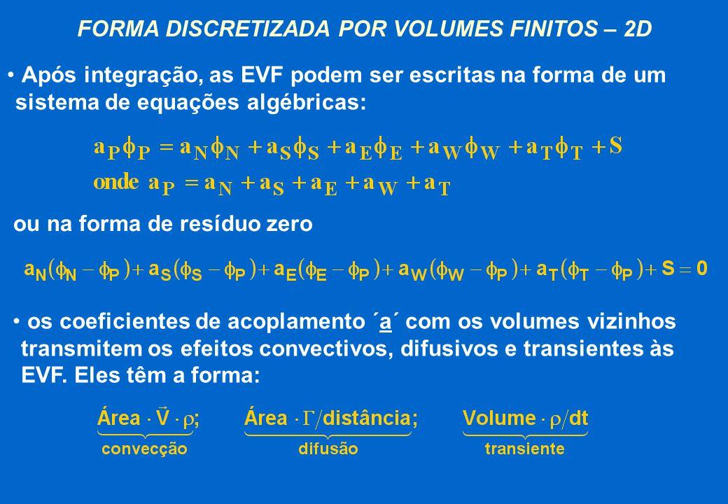 FORMA DISCRETIZADA POR VOLUMES FINITOS – 2D Após integração, as EVF podem ser escritas na forma de um sistema de equações algébricas: ou na forma de r