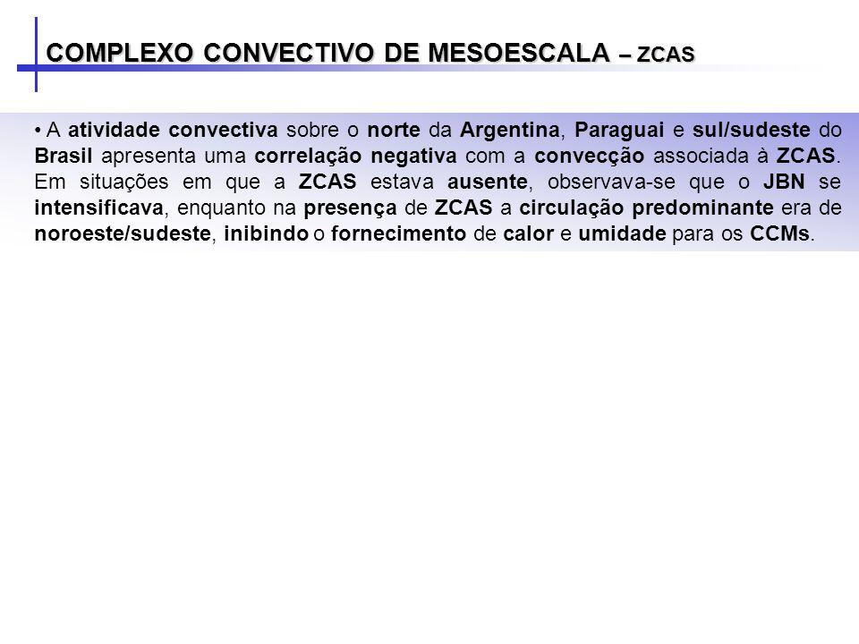 A atividade convectiva sobre o norte da Argentina, Paraguai e sul/sudeste do Brasil apresenta uma correlação negativa com a convecção associada à ZCAS