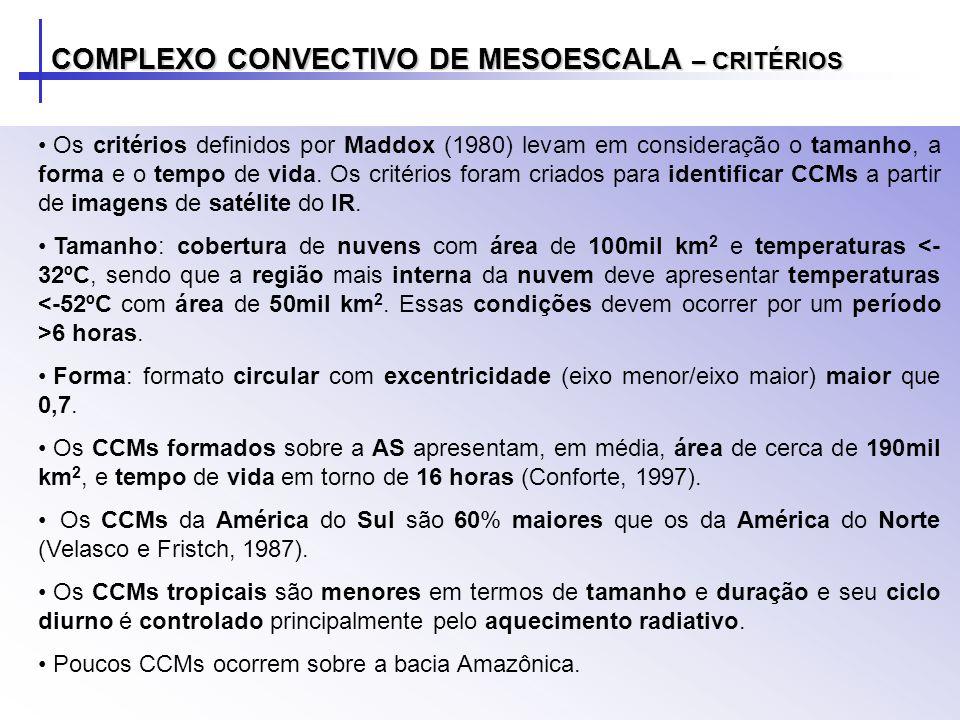 Os critérios definidos por Maddox (1980) levam em consideração o tamanho, a forma e o tempo de vida. Os critérios foram criados para identificar CCMs