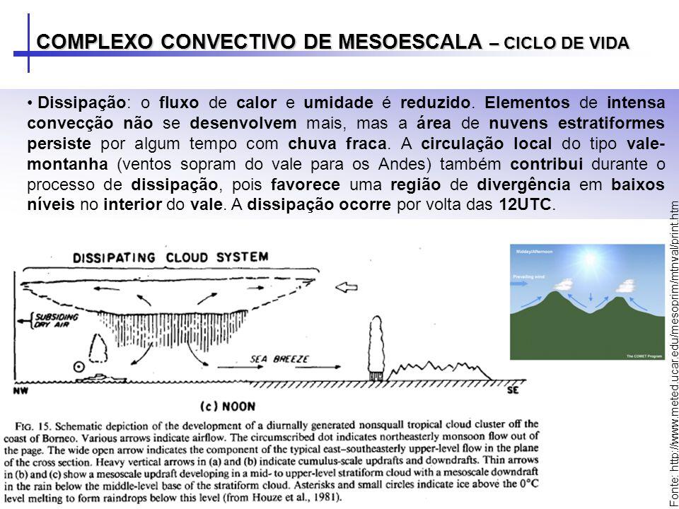 Dissipação: o fluxo de calor e umidade é reduzido. Elementos de intensa convecção não se desenvolvem mais, mas a área de nuvens estratiformes persiste