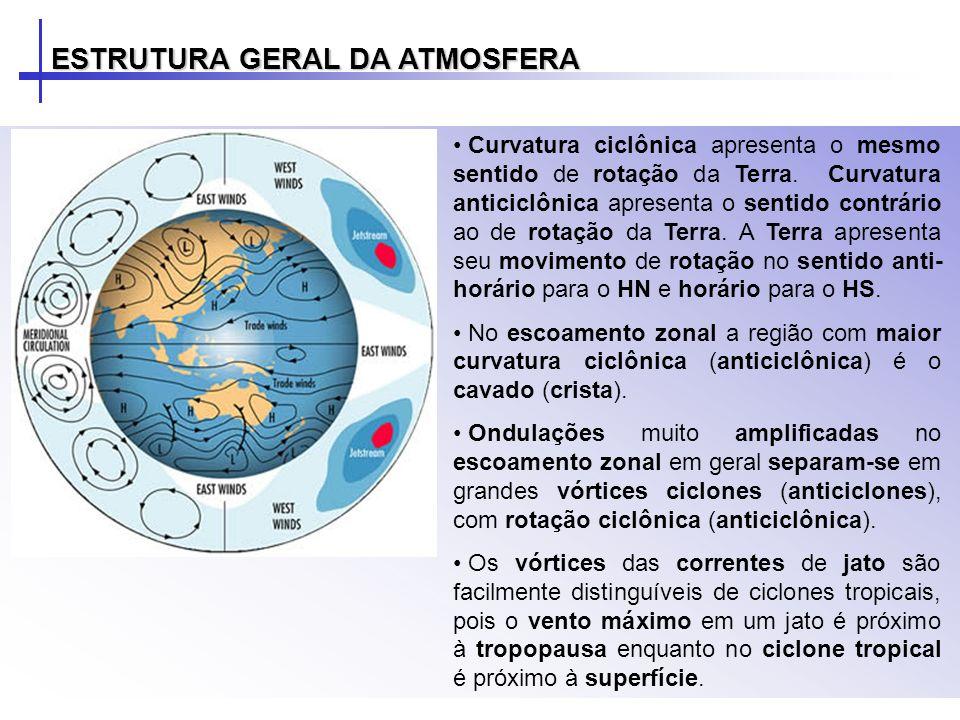 Curvatura ciclônica apresenta o mesmo sentido de rotação da Terra. Curvatura anticiclônica apresenta o sentido contrário ao de rotação da Terra. A Ter