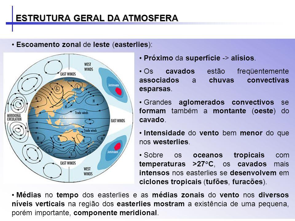Escoamento zonal de leste (easterlies): Próximo da superfície -> alísios. Os cavados estão freqüentemente associados a chuvas convectivas esparsas. Gr