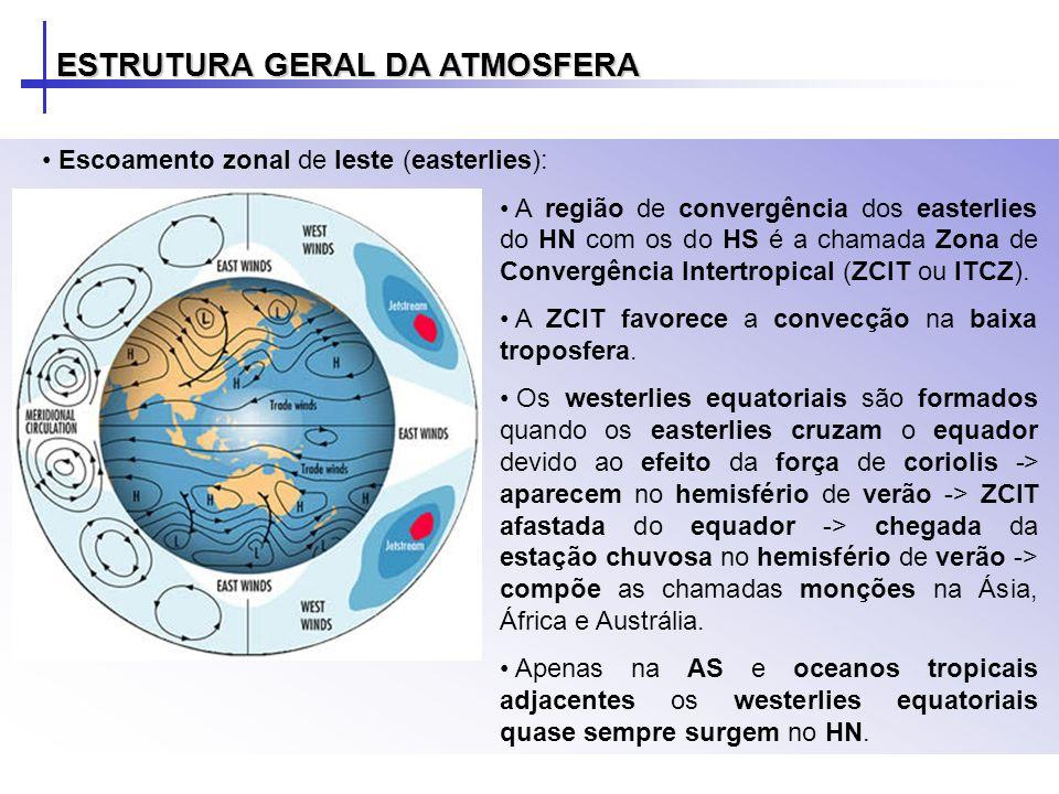 Escoamento zonal de leste (easterlies): A região de convergência dos easterlies do HN com os do HS é a chamada Zona de Convergência Intertropical (ZCI