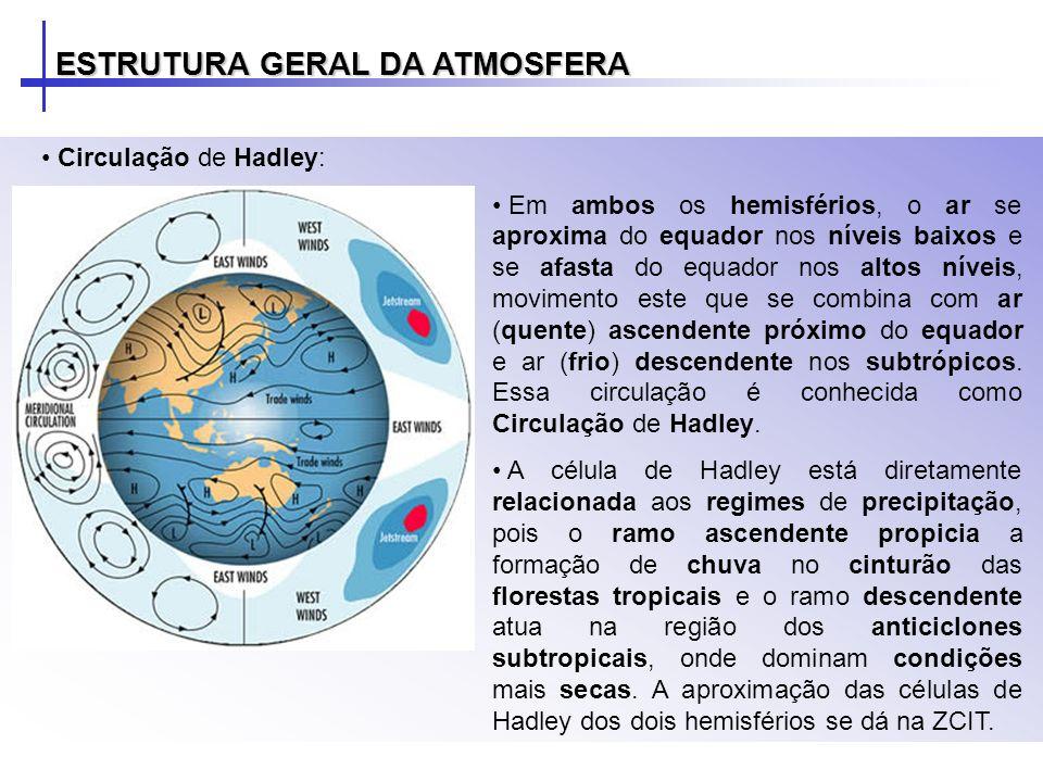Circulação de Hadley: Em ambos os hemisférios, o ar se aproxima do equador nos níveis baixos e se afasta do equador nos altos níveis, movimento este q
