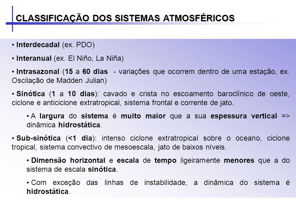 Interdecadal (ex. PDO) Interanual (ex. El Niño, La Niña) Intrasazonal (15 a 60 dias - variações que ocorrem dentro de uma estação, ex. Oscilação de Ma