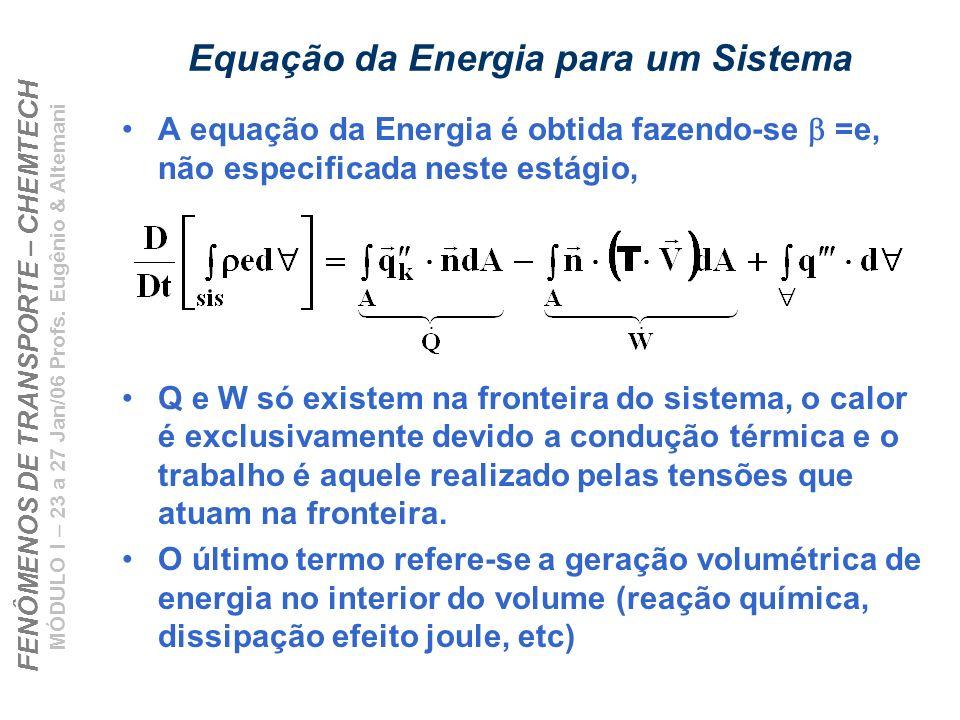 FENÔMENOS DE TRANSPORTE – CHEMTECH MÓDULO I – 23 a 27 Jan/06 Profs. Eugênio & Altemani Equação da Energia para um Sistema A equação da Energia é obtid