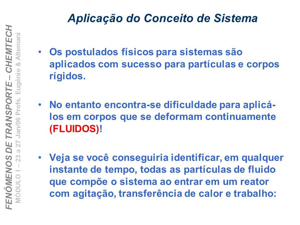 FENÔMENOS DE TRANSPORTE – CHEMTECH MÓDULO I – 23 a 27 Jan/06 Profs. Eugênio & Altemani Os postulados físicos para sistemas são aplicados com sucesso p