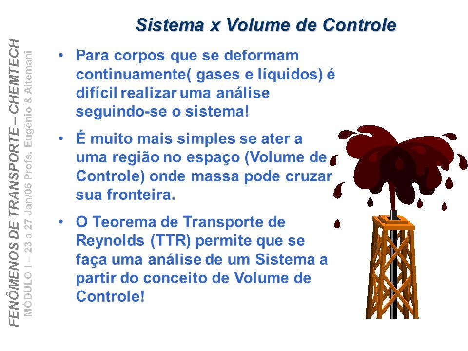 FENÔMENOS DE TRANSPORTE – CHEMTECH MÓDULO I – 23 a 27 Jan/06 Profs. Eugênio & Altemani Para corpos que se deformam continuamente( gases e líquidos) é